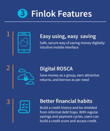 Finlok Features