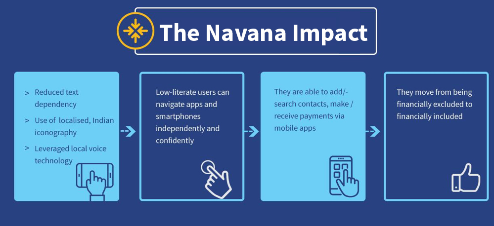 The Navana Impact