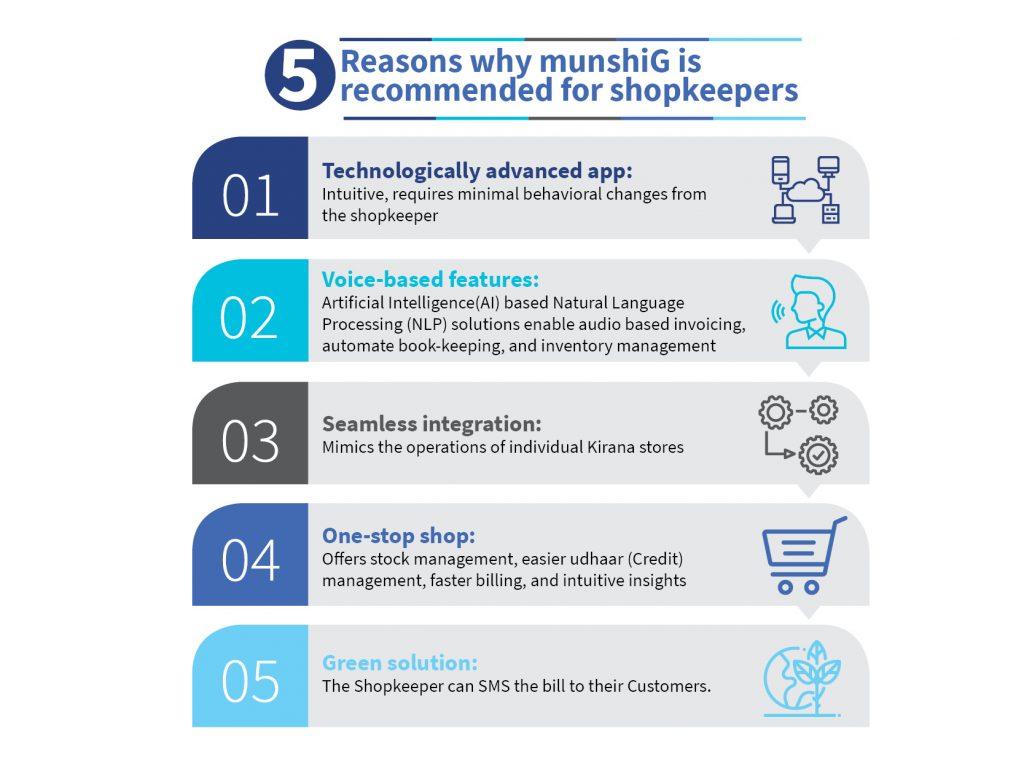 Reasons for choosing MunshiG