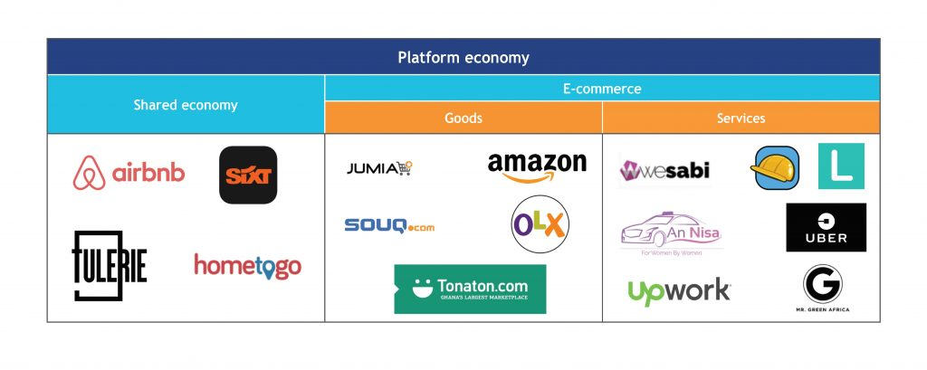 Platform economy across the globe