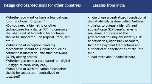 Digital identity infrastructure