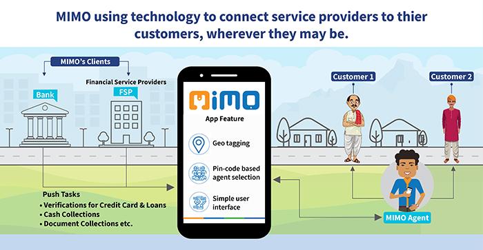 MIMO technology illustration